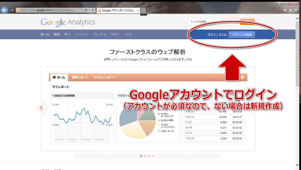 初めての設定方法手順1_Googleアナリティクストップ画面